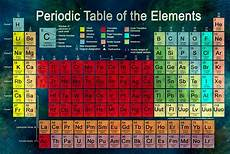 Table Of Elements Chart Four New Elements Are Added To The Periodic Table Smart