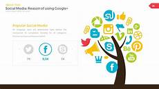 Social Media Ppt Templates Social Media User Powerpoint Template By Rrgraph