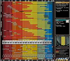 The Chart Mixing Guide Reason Experts