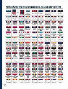 Us Army Service Ribbons Chart U S Military Ribbon Wear Guide Medals Of America Press