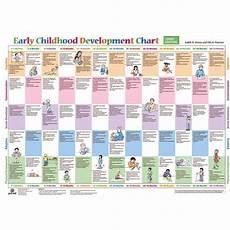 Child Intellectual Development Chart Early Childhood Development Chart 3rd Edition Child