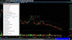 Xcelera Stock Chart Freestockcharts Com Tutorial Part 1 Youtube