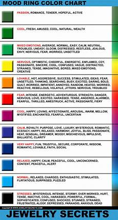 Mood Ring Mood Chart The Real Mood Ring Colors Jewelry Secrets