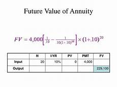 Future Value Of Ppt Chapter 4 Time Value Of Money Cont Powerpoint