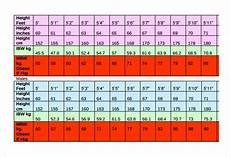 Age And Weight Chart For In Kg Free 7 Sample Ideal Weight Chart Templates In Pdf