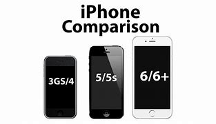 Image result for iPhone 6 vs GS