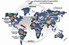 Global Supply Chain The Role Of Supply Chain Management In Your Business