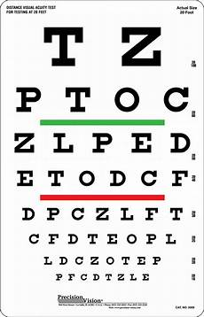 Eye Exam Reading Chart Snellen Eye Chart For Visual Acuity And Color Vision Test