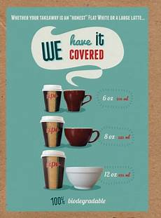 Coffee Cup Sizes Chart Cup Sizes Ripe Coffee Company