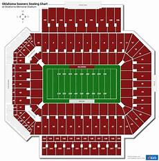 Ou Football Seating Chart Oklahoma Memorial Stadium Loge Boxes Football Seating