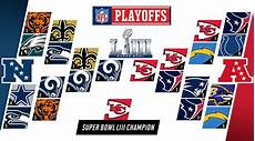 nfl playoffs 2019 2018 19 nfl playoff bracket predictions chux report