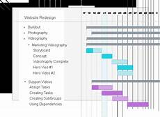 Telerik Gantt Chart What Is A Gantt Chart Gantt Definitions Amp Uses Teamgantt