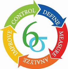Six Sigma Dmaic How Lean Six Sigma Certification Can Benefit Your Career