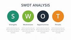 Swot Analysis Presentation Template Free Swot Analysis Keynote Template Free Presentation Theme