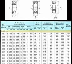 Flange Bearing Size Chart 6300 Ball Bearing Sizes Ball Bearing Size Chart Bearing