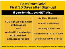 Fast Start Qualified It Works Fast Start