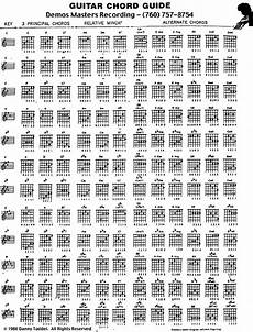 Guitar Bar Chords Chart Free Useful Poster With Chord Charts Assorted By Key Ideal