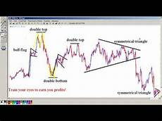 Chart Pattern Recognition Software Chart Pattern Recognition Software Forex Kumeyuroj Web