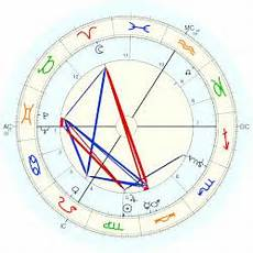 Curie Natal Chart Ir 232 Ne Joliot Curie Horoscope For Birth Date 12 September