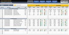 Kpi Template Sales Kpi Dashboard Excel Template Eloquens