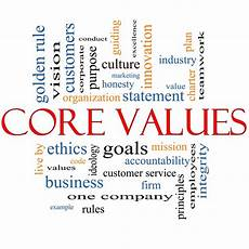 Values Examples Purpose And Core Values Why They Truly Matter Proffitt