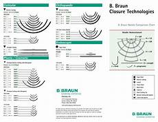 Suture Needle Comparison Chart Calam 233 O Carta Conversion Agujas Suturas Bbraun
