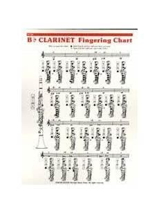 B Flat Clarinet Finger Chart All Notes Amazon Com Music Treasures Co B Flat Clarinet