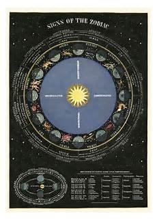 Zodiac Chart Zodiac Chart Cavallini And Co Decorative Wrap