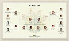 Create Family Tree Free Myheritage Gets A New Look And Enhancements To Help You