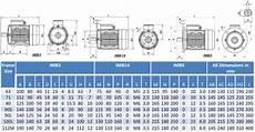 Weg Motor Frame Size Chart Allcanwear Org