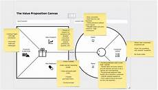 Value Proposition Examples Value Proposition Amp Business Model Leadsclusive Medium
