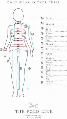 Free Printable Body Measurement Chart The Sewing Pattern Tutorials 9 Measuring Yourself The