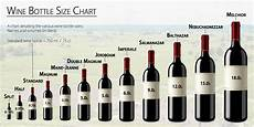 Liquor Bottle Sizes Chart Hiking Wine Why You Should Support Normalizing The Half