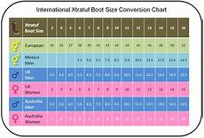 Men And Women Shoe Conversion Chart International Xtratuf Boot Size Conversion Chart For Men