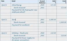 Expenses Journal Accounting Journal Entries Examples