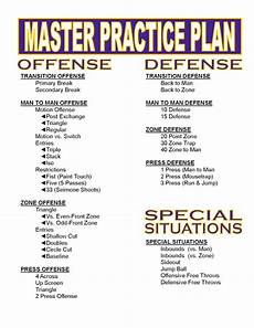 Basketball Practice Plan Template Free Hoop Thoughts Do You Have A Master Practice Plan