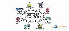 Describe Good Customer Service Skills Involvement Of Communication Channels In Customer Support