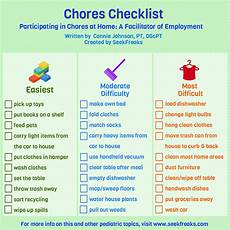 List Of House Chores Participating In Chores At Home A Facilitator Of