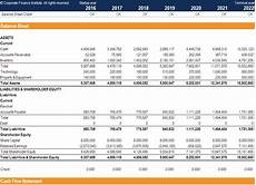 Financial Modeling Excel Overview Of Financial Modeling What Is Financial Modeling