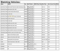 Lug Pattern Chart Wheel Tire Bolt Pattern Lug Nut Information Ford