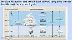 Air Stability Chart 8 6 Stable Unstable Air And Clouds Youtube