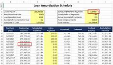 Amortization Schedue Part I How To Use A Loan Amortization Schedule A Detailed