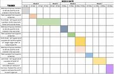 Business Activities Chart Esperanza Cupcake Around Gantt Chart Of Our Business