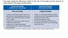 Common Law Vs Civil Law Common Law And Civil Law Frudgereport294 Web Fc2 Com