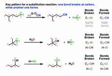 Organic Reactions Substitution Reactions Anthony Crasto Organic Chemistry