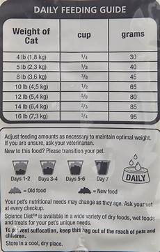 Science Diet Cat Food Feeding Chart Hill S Science Diet Sensitive Stomach Amp Skin Dry Cat