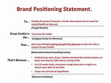Brand Statement How To Write A Winning Brand Positioning Statement