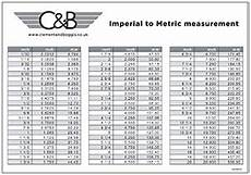 Data Size Conversion Chart Imperial To Metric A4 Conversion Chart