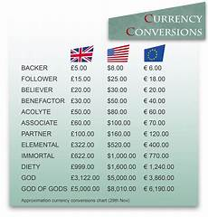 Money Conversion Chart Forex Brokers Review Trading The News Forex Factory Uk