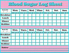 Diabetic Blood Sugar Chart Blood Sugar2 Png 1 600 215 1 236 Pixels Blood Sugar Chart